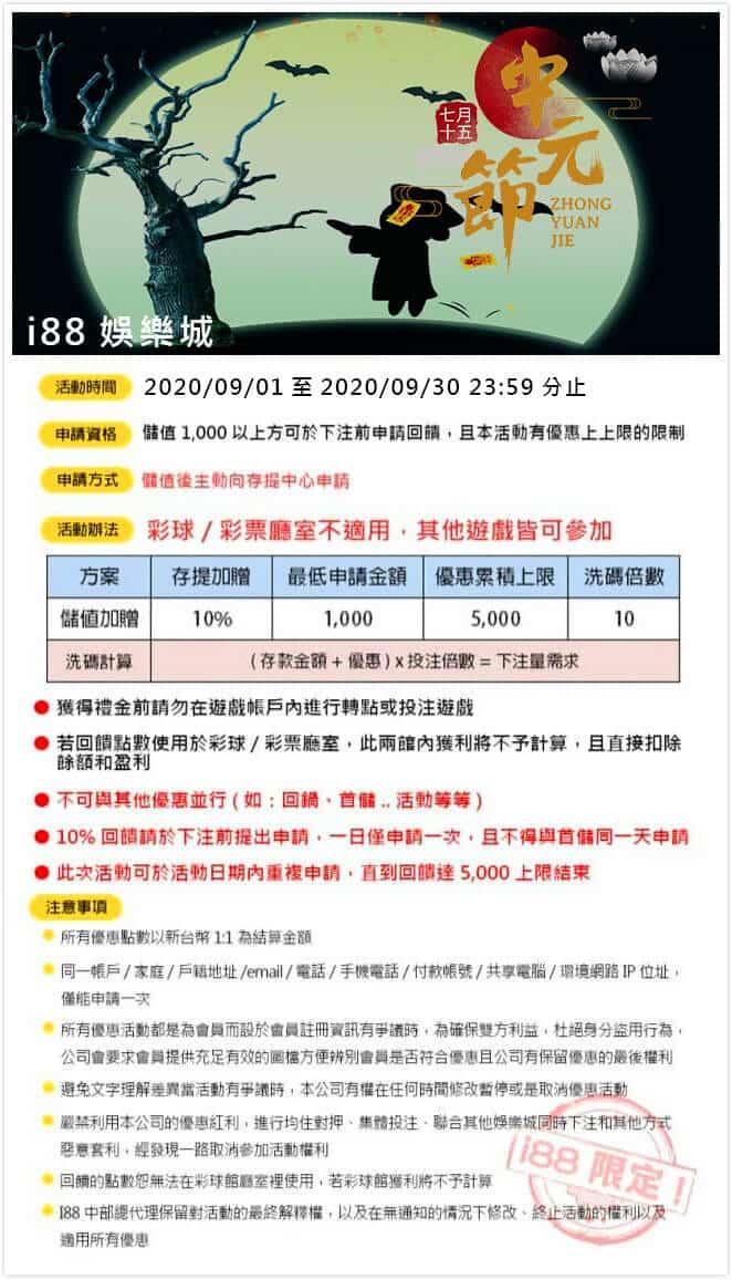 i88優惠活動